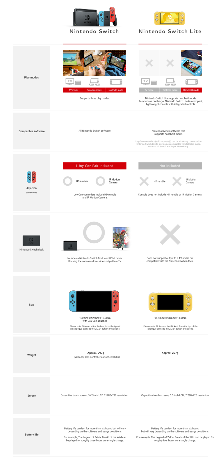 CI_NintendoSwitch_NintendoSwitchLite_WhichSwitch_enGB_image1600w.png
